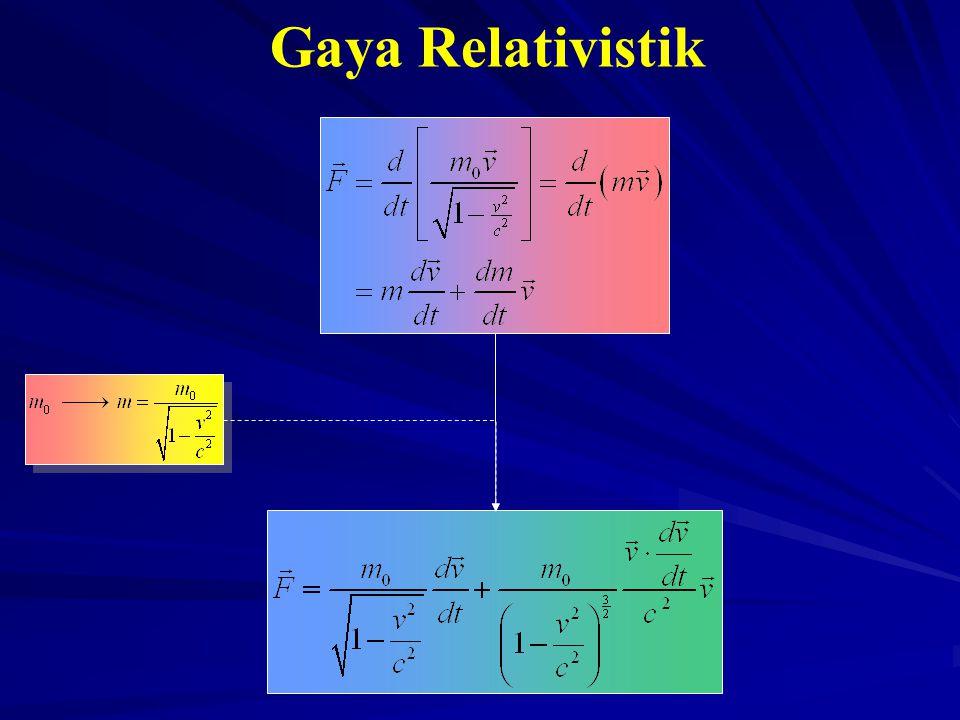 Gaya Relativistik