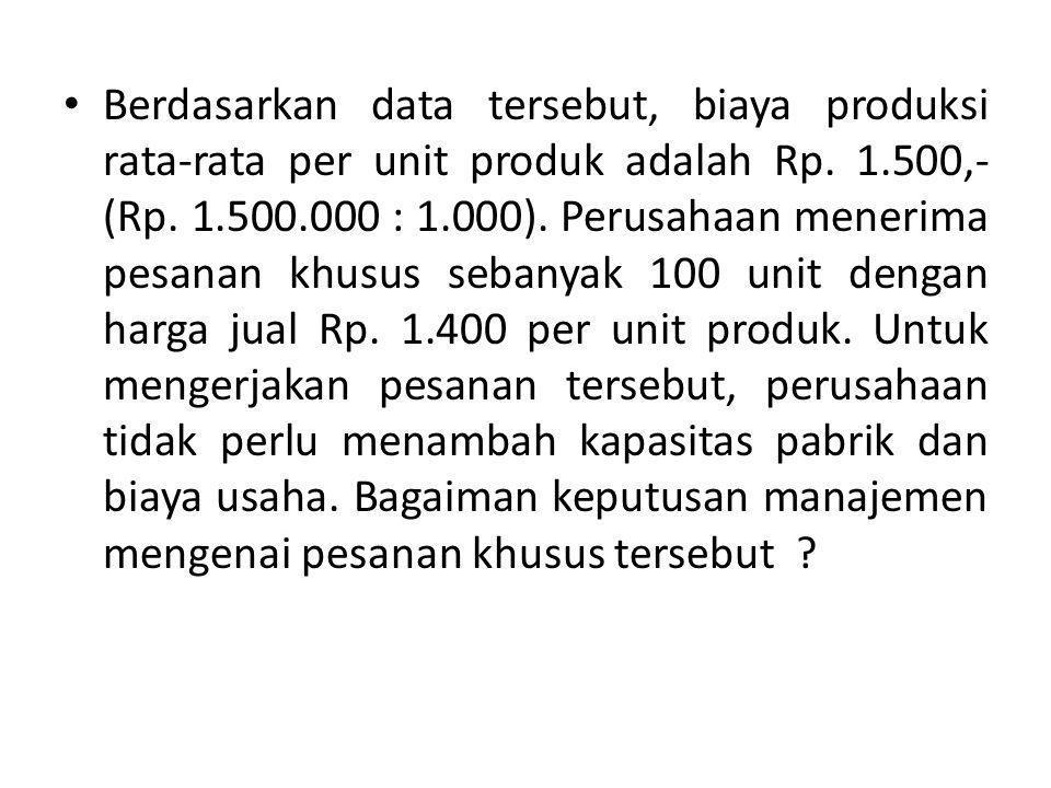 Berdasarkan data tersebut, biaya produksi rata-rata per unit produk adalah Rp.