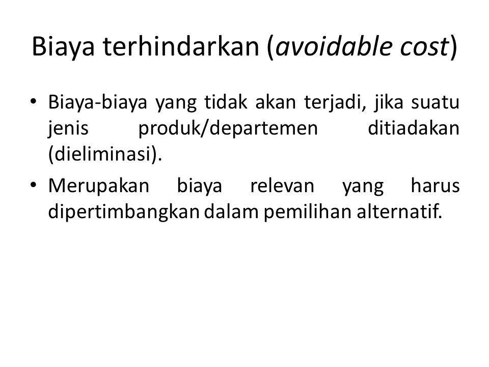 Biaya terhindarkan (avoidable cost)