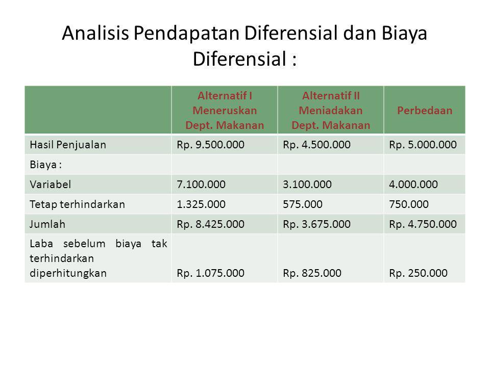 Analisis Pendapatan Diferensial dan Biaya Diferensial :