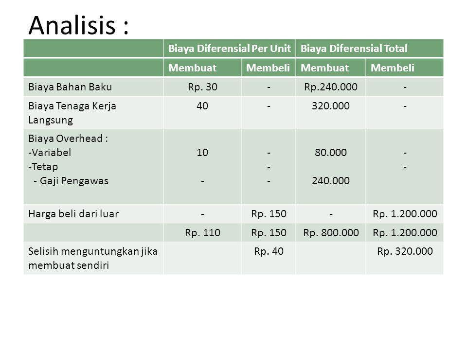 Analisis : Biaya Diferensial Per Unit Biaya Diferensial Total Membuat