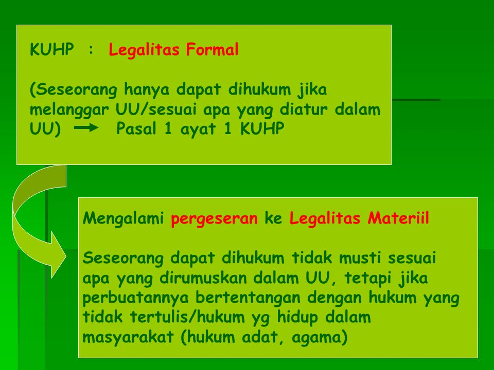 KUHP : Legalitas Formal