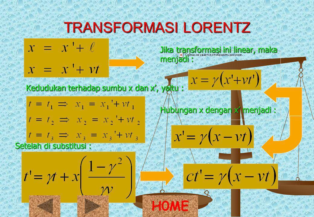 TRANSFORMASI LORENTZ H0ME Jika transformasi ini linear, maka menjadi :