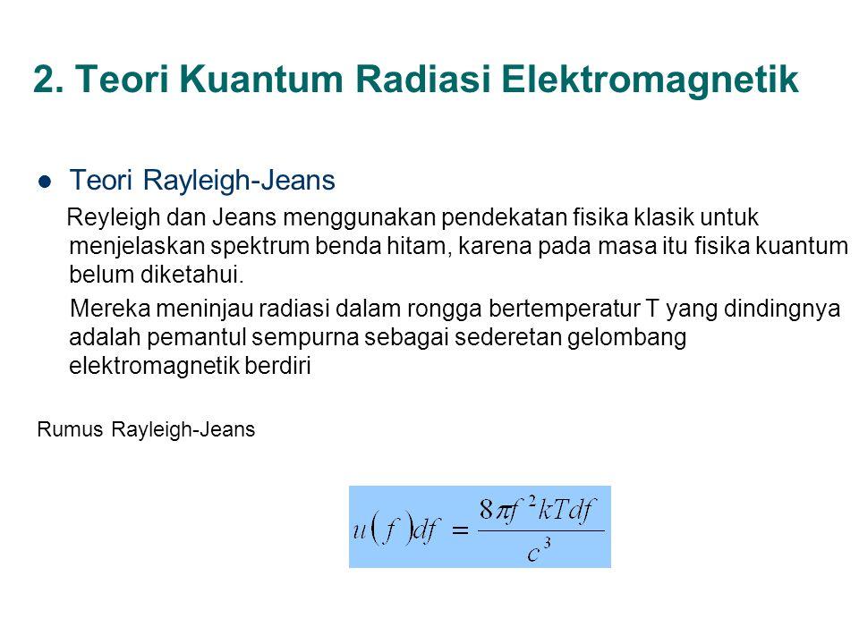 2. Teori Kuantum Radiasi Elektromagnetik