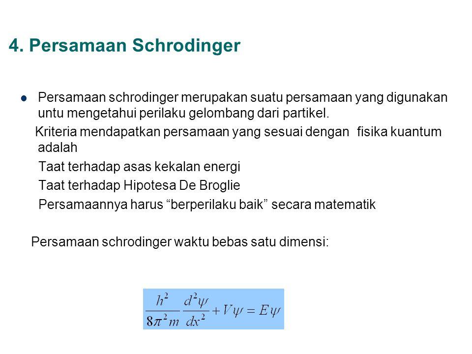 4. Persamaan Schrodinger