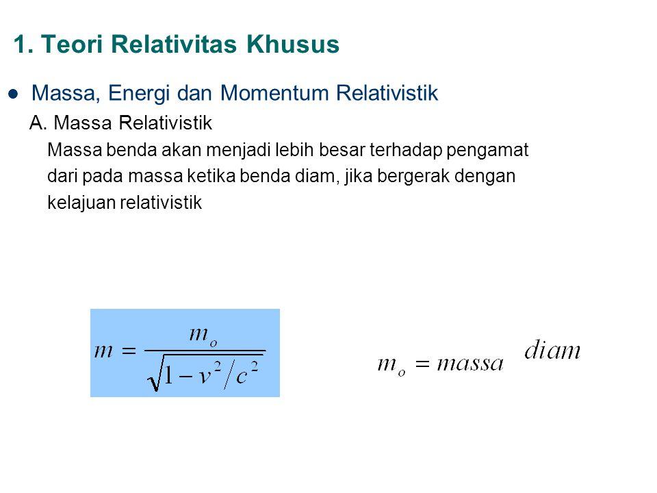 1. Teori Relativitas Khusus