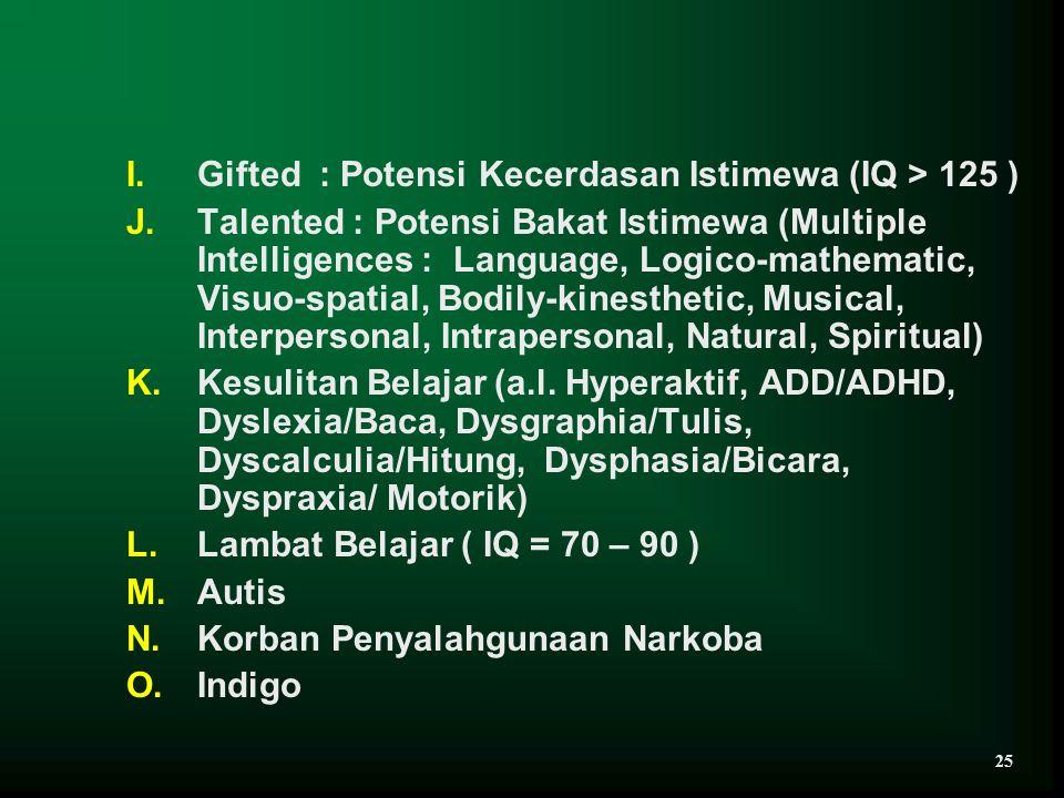 Gifted : Potensi Kecerdasan Istimewa (IQ > 125 )