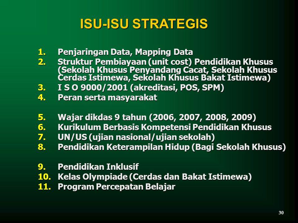 ISU-ISU STRATEGIS Penjaringan Data, Mapping Data