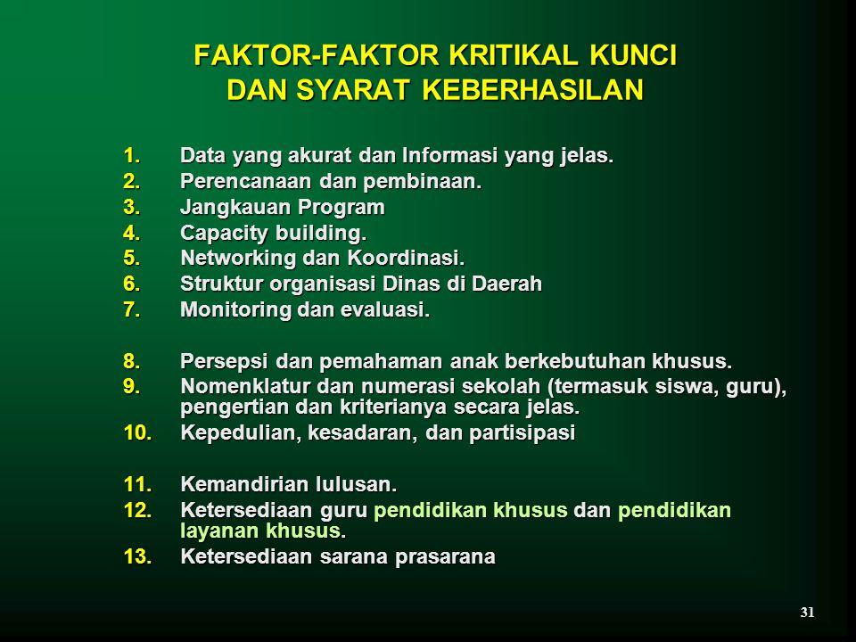 FAKTOR-FAKTOR KRITIKAL KUNCI DAN SYARAT KEBERHASILAN