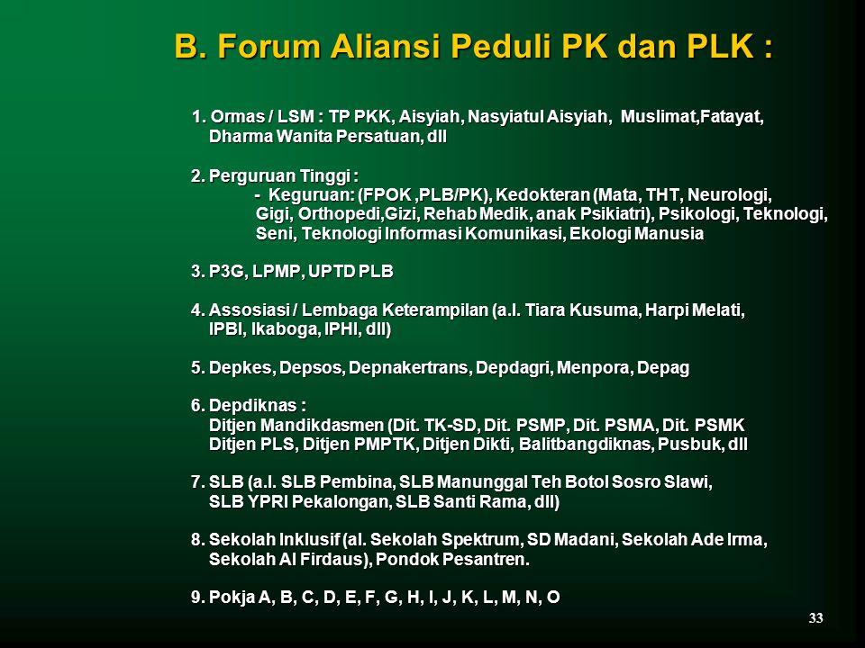 B. Forum Aliansi Peduli PK dan PLK :