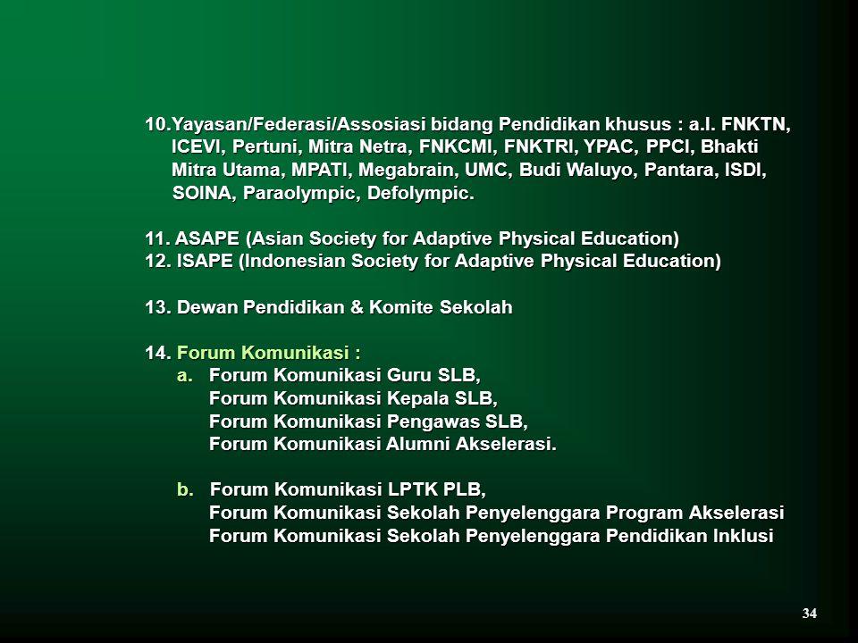 10.Yayasan/Federasi/Assosiasi bidang Pendidikan khusus : a.l. FNKTN,