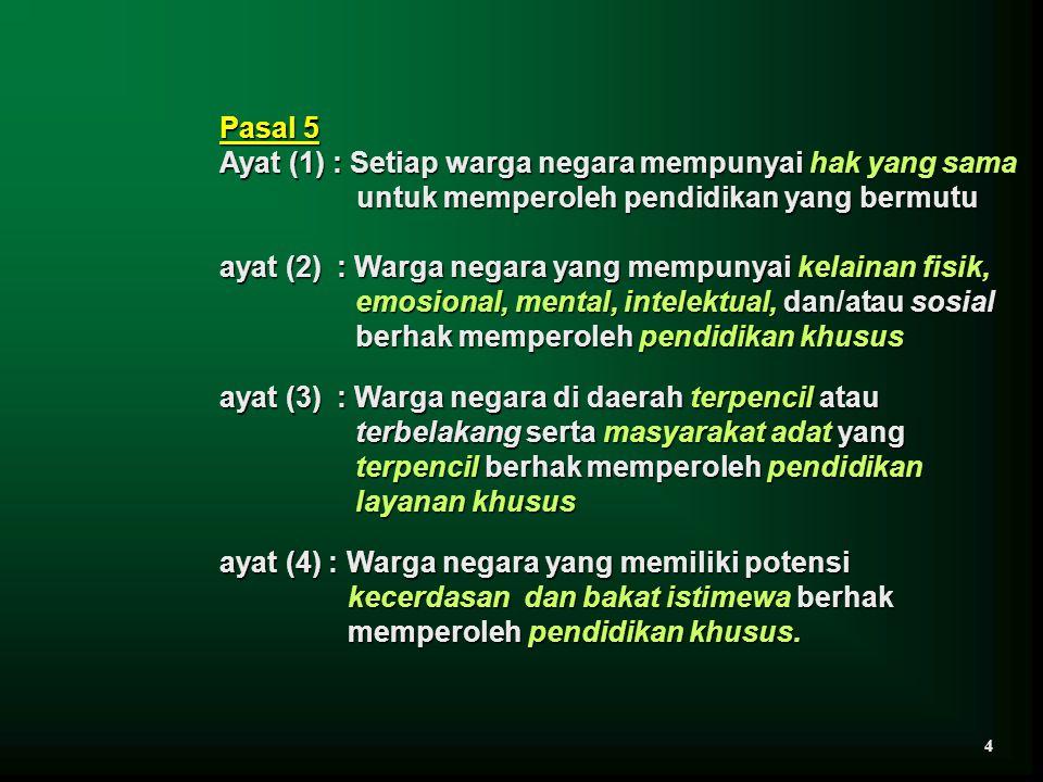 ayat (2) : Warga negara yang mempunyai kelainan fisik,