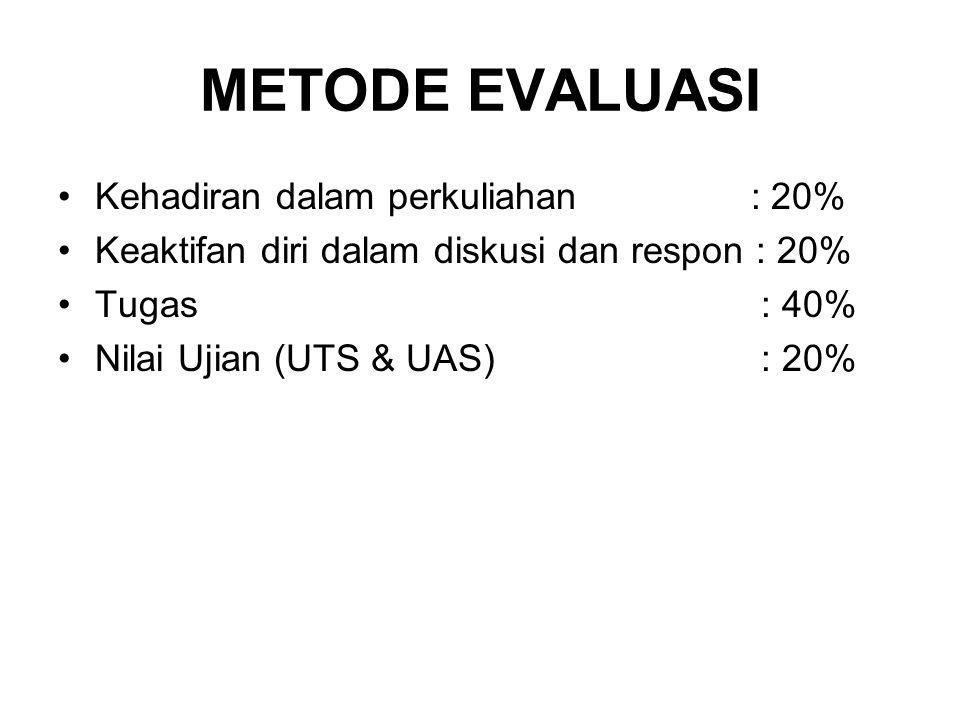 METODE EVALUASI Kehadiran dalam perkuliahan : 20%