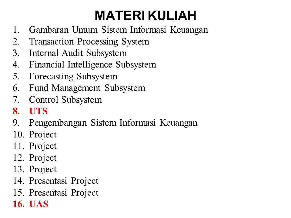 MATERI KULIAH Gambaran Umum Sistem Informasi Keuangan