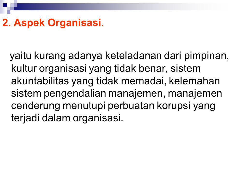 2. Aspek Organisasi.
