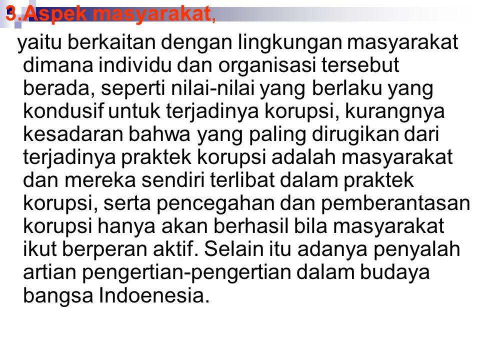 3.Aspek masyarakat,