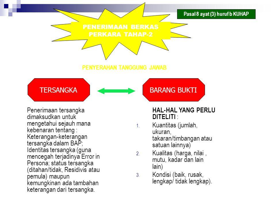 PENERIMAAN BERKAS PERKARA TAHAP-2