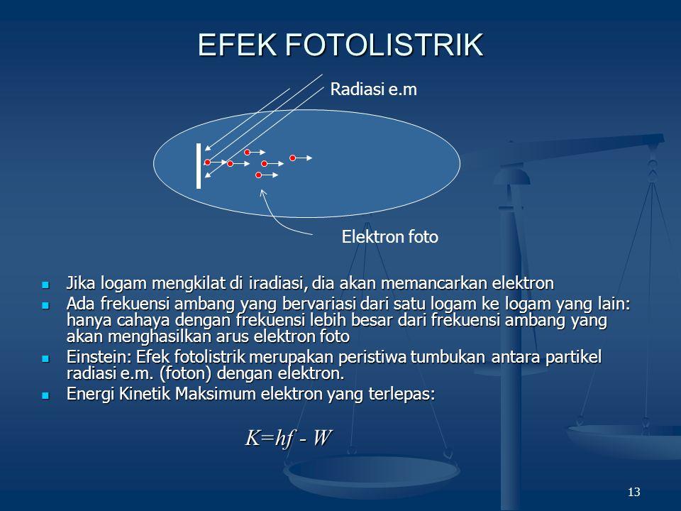 EFEK FOTOLISTRIK Radiasi e.m Elektron foto