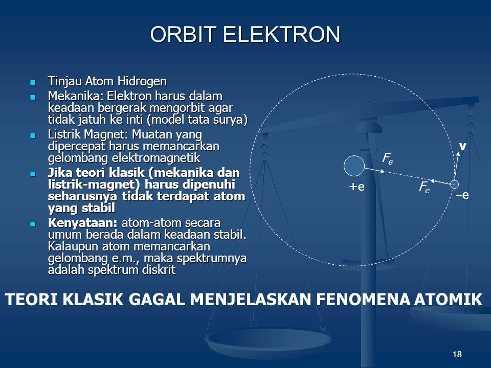 ORBIT ELEKTRON TEORI KLASIK GAGAL MENJELASKAN FENOMENA ATOMIK