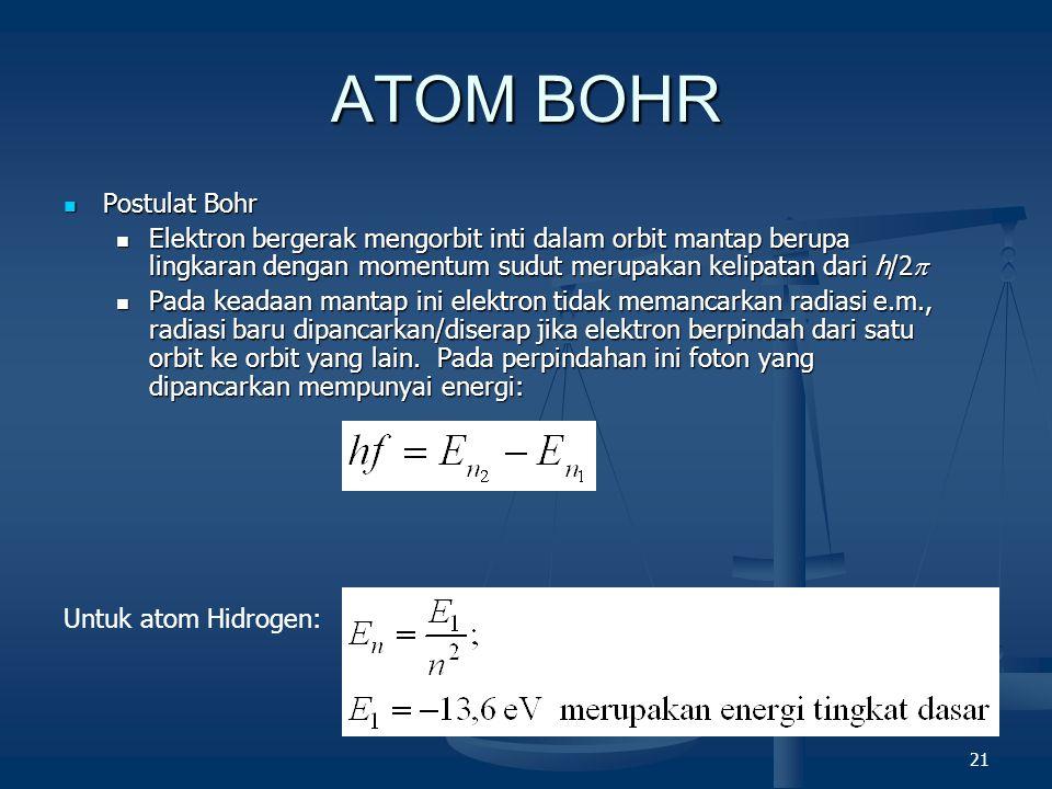 ATOM BOHR Postulat Bohr