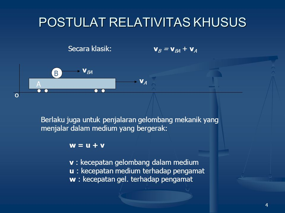 POSTULAT RELATIVITAS KHUSUS