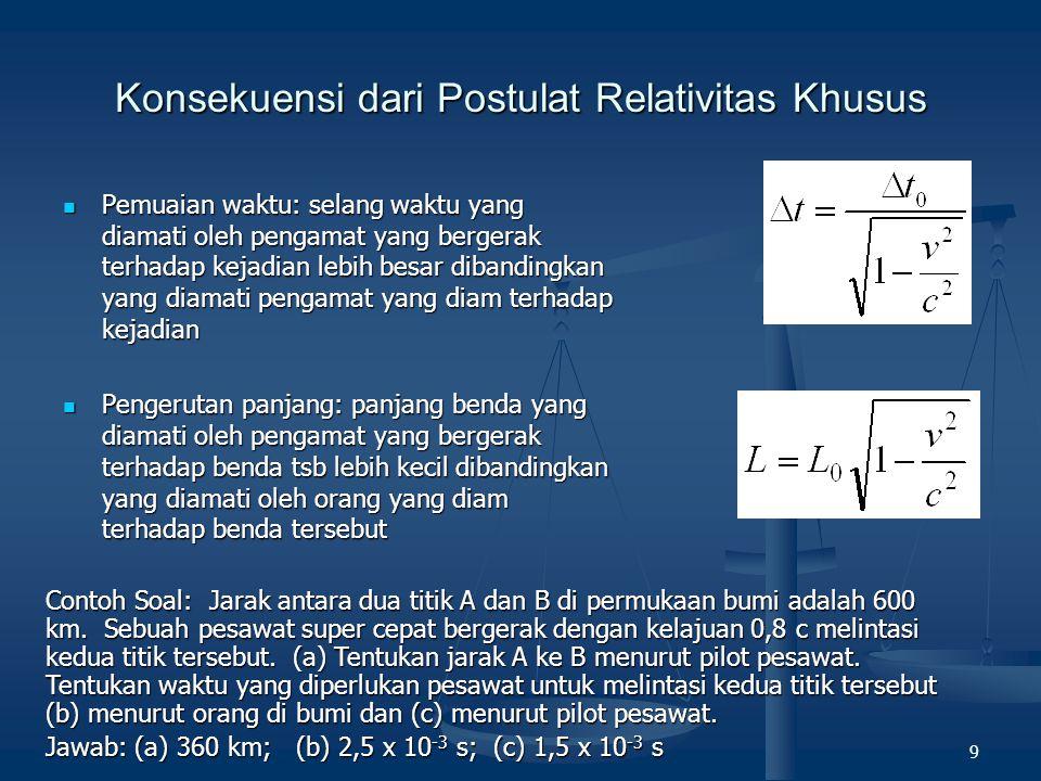 Konsekuensi dari Postulat Relativitas Khusus