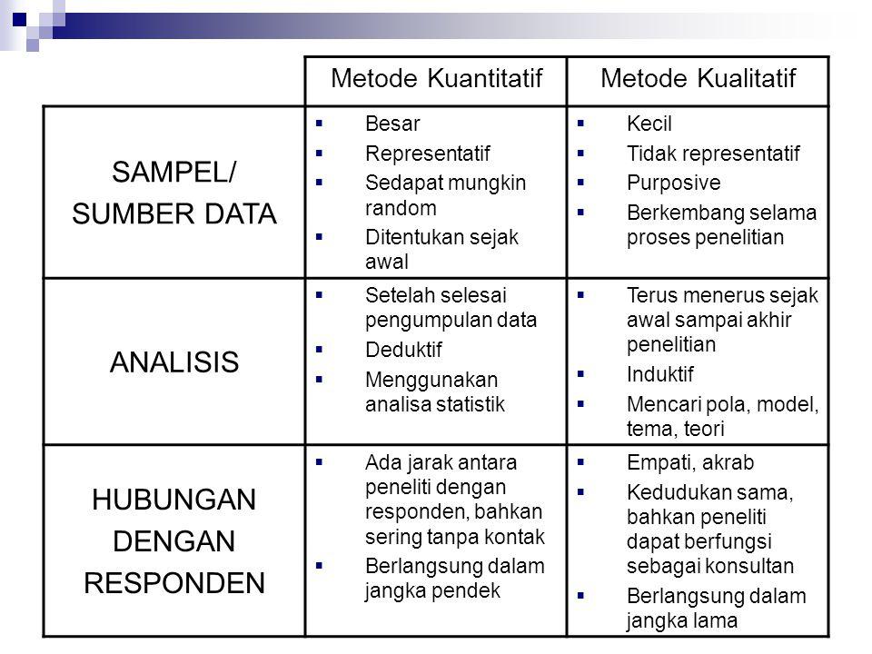SAMPEL/ SUMBER DATA ANALISIS HUBUNGAN DENGAN RESPONDEN