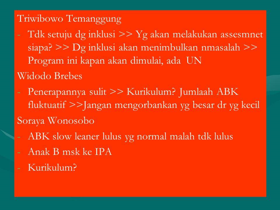 Triwibowo Temanggung
