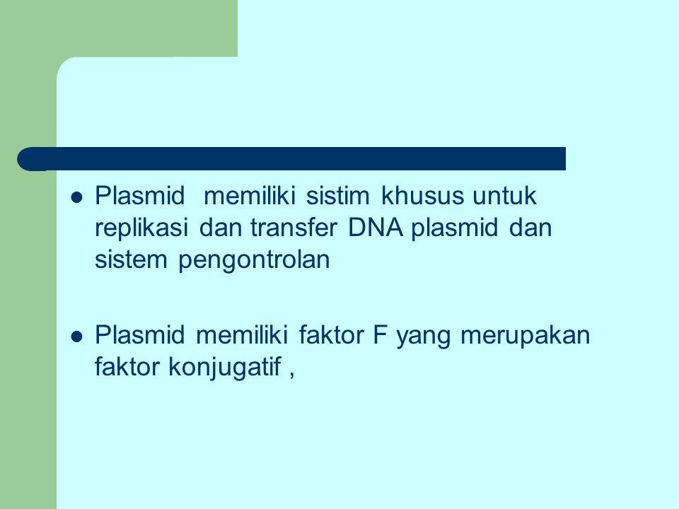Plasmid memiliki sistim khusus untuk replikasi dan transfer DNA plasmid dan sistem pengontrolan