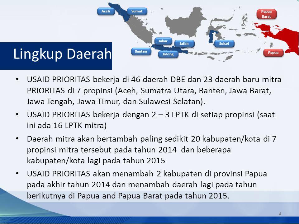 Aceh Sumut. Papua Barat. Lingkup Daerah. Jabar. Jatim. Sulsel. Banten. Jateng. Papua.