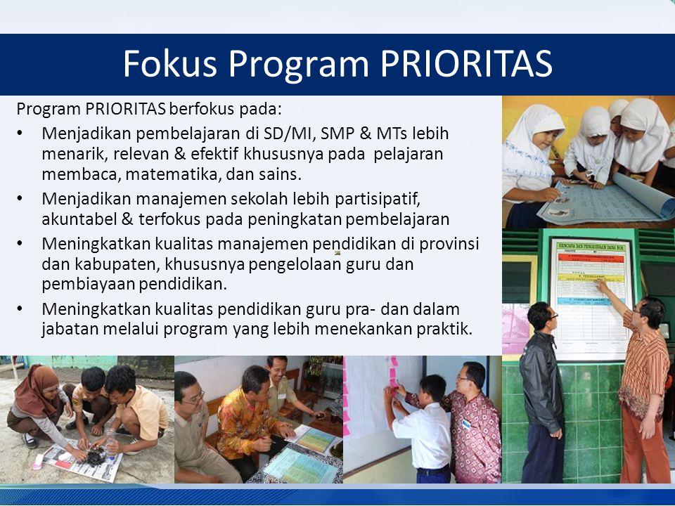 Fokus Program PRIORITAS