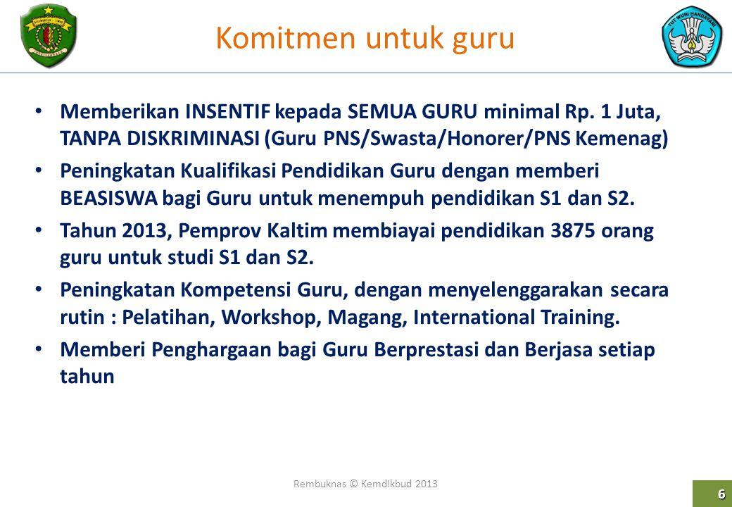 Komitmen untuk guru Memberikan INSENTIF kepada SEMUA GURU minimal Rp. 1 Juta, TANPA DISKRIMINASI (Guru PNS/Swasta/Honorer/PNS Kemenag)