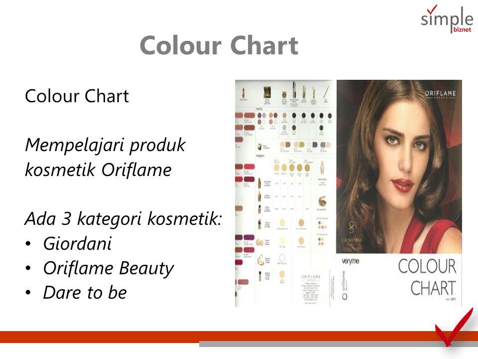 Colour Chart Colour Chart Mempelajari produk kosmetik Oriflame