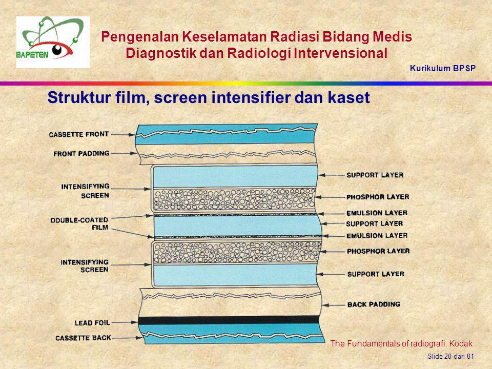 The Fundamentals of radiografi. Kodak
