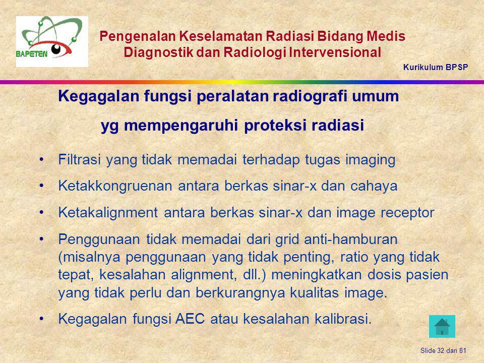 yg mempengaruhi proteksi radiasi
