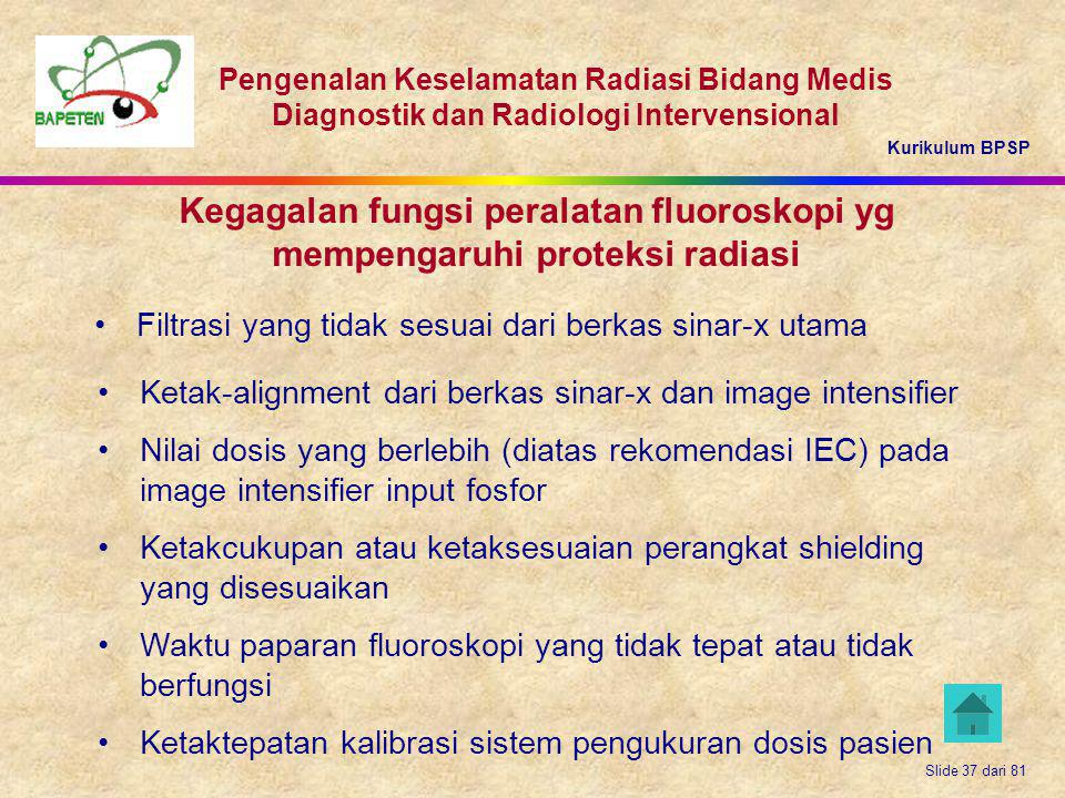 Kegagalan fungsi peralatan fluoroskopi yg mempengaruhi proteksi radiasi