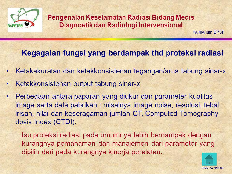 Kegagalan fungsi yang berdampak thd proteksi radiasi