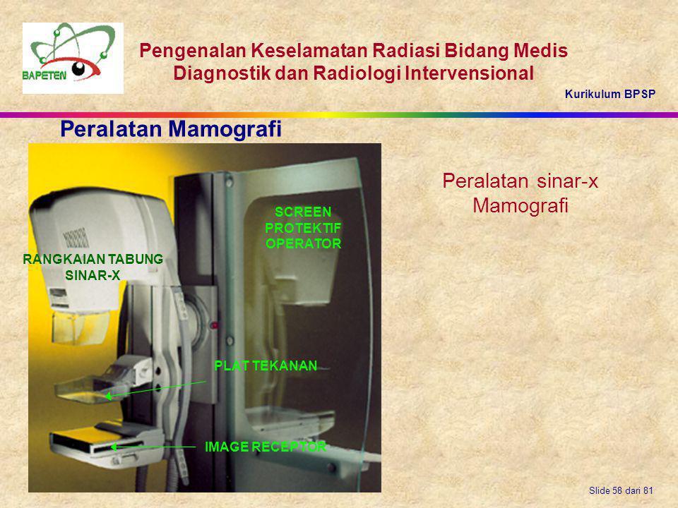 RANGKAIAN TABUNG SINAR-X SCREEN PROTEKTIF OPERATOR
