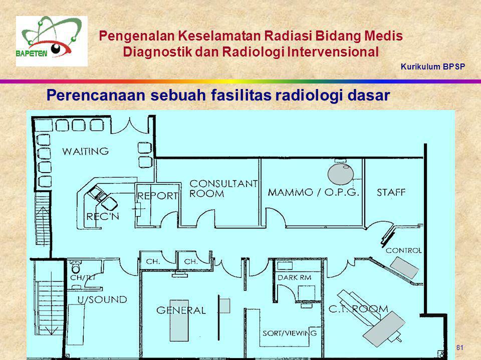 Perencanaan sebuah fasilitas radiologi dasar