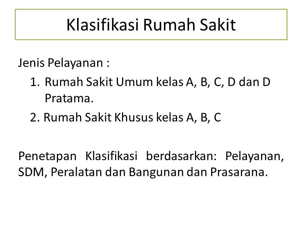 Klasifikasi Rumah Sakit