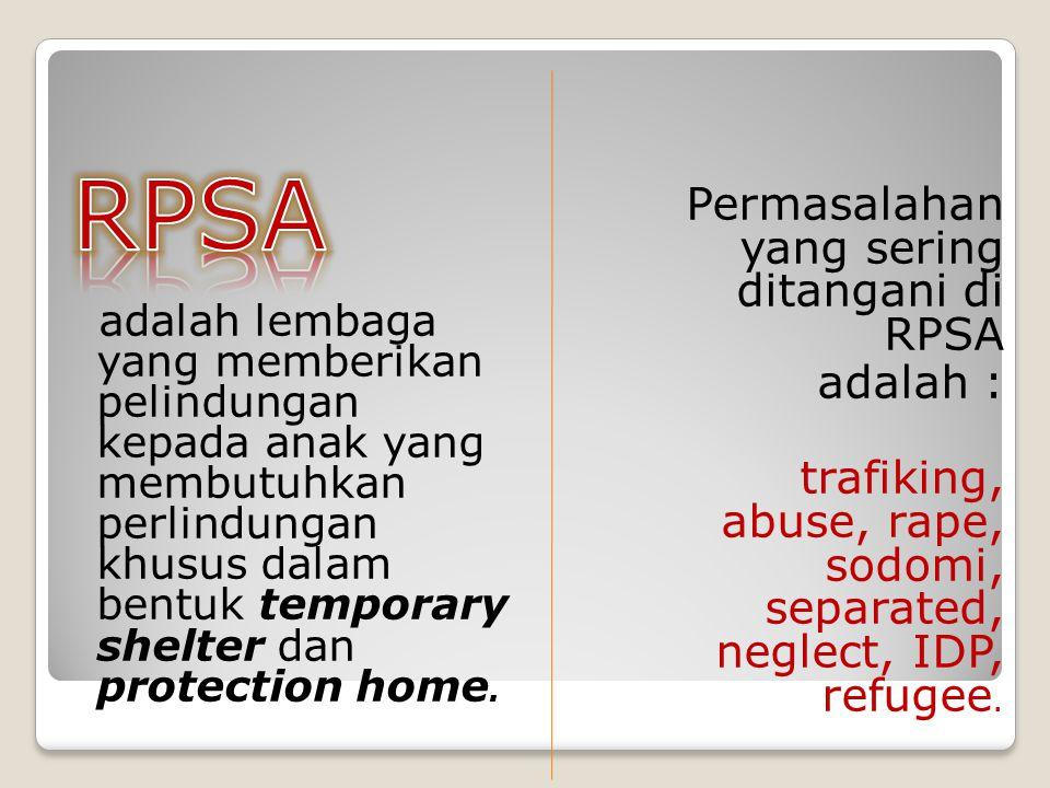 RPSA Permasalahan yang sering ditangani di RPSA. adalah : trafiking, abuse, rape, sodomi, separated, neglect, IDP, refugee.