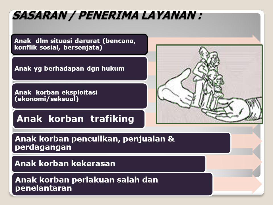 SASARAN / PENERIMA LAYANAN :