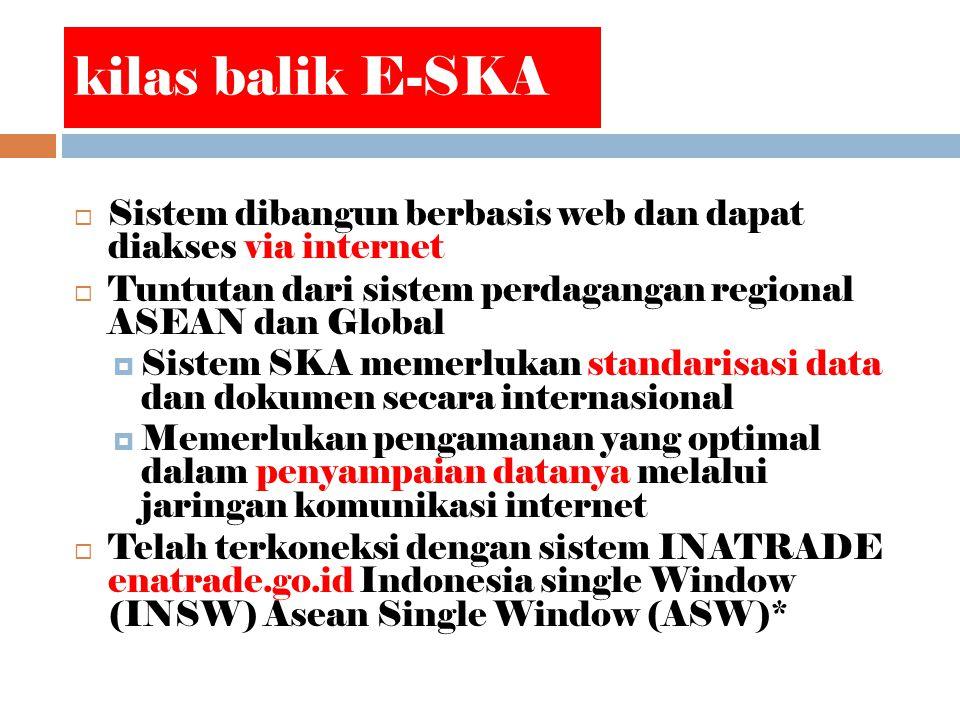 kilas balik E-SKA Sistem dibangun berbasis web dan dapat diakses via internet. Tuntutan dari sistem perdagangan regional ASEAN dan Global.