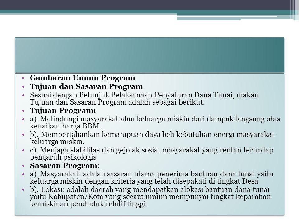 Gambaran Umum Program Tujuan dan Sasaran Program.