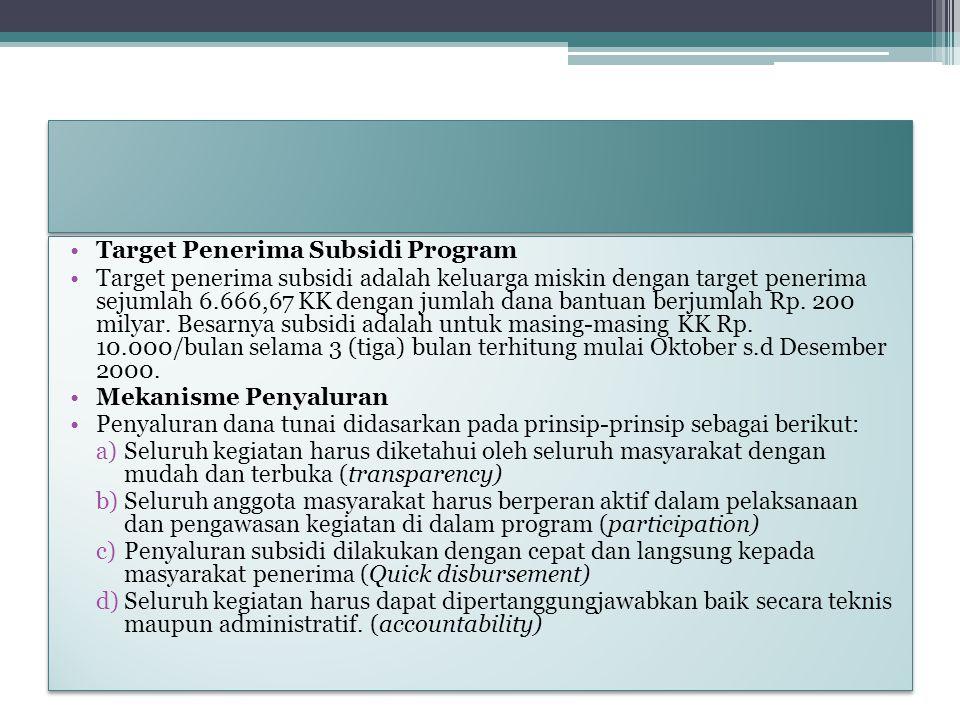 Target Penerima Subsidi Program