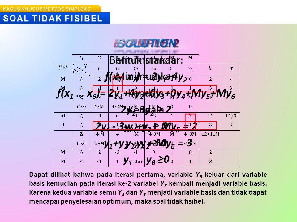 f(x1 … x6)= 2y1+4y2+0y3+0y4+My5+My6