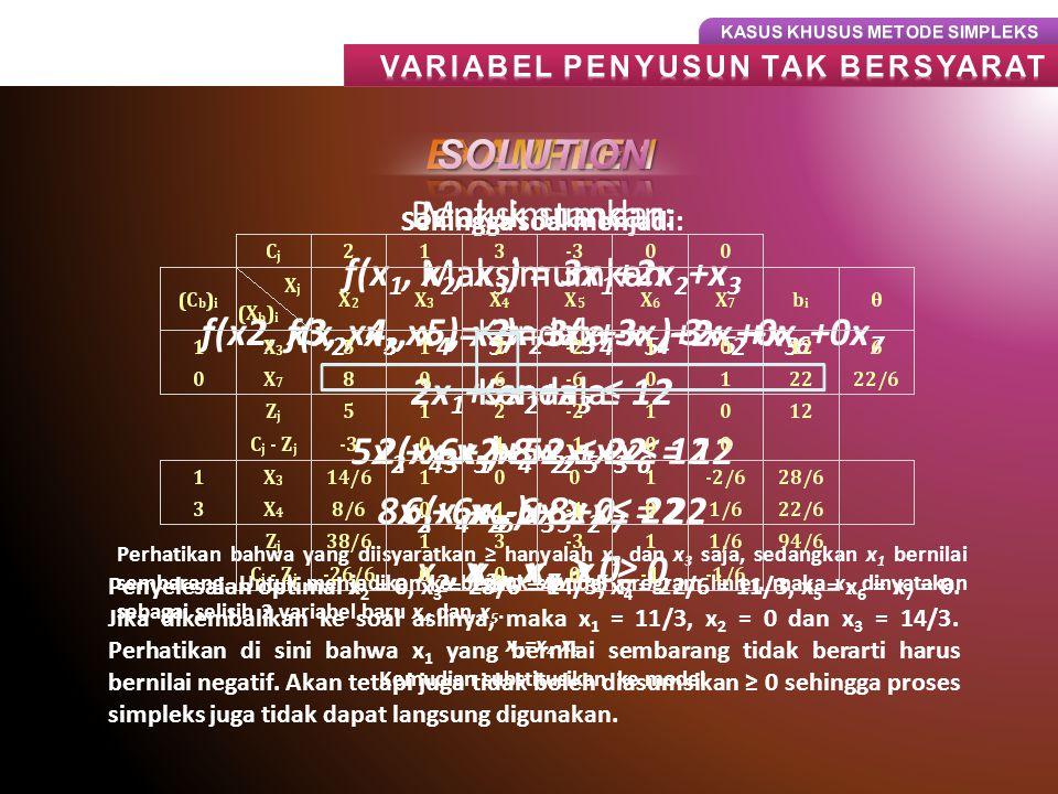 EXAMPLE 1 Maksimumkan f(x1, x2, x3) = 3x1+2x2+x3 Kendala