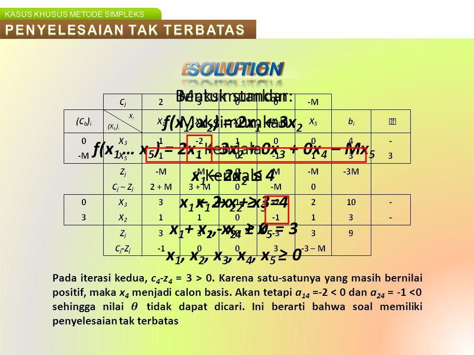 EXAMPLE 1 Maksimumkan f(x1, x2) = 2x1 + 3x2 Kendala x1 – 2x2 ≤ 4