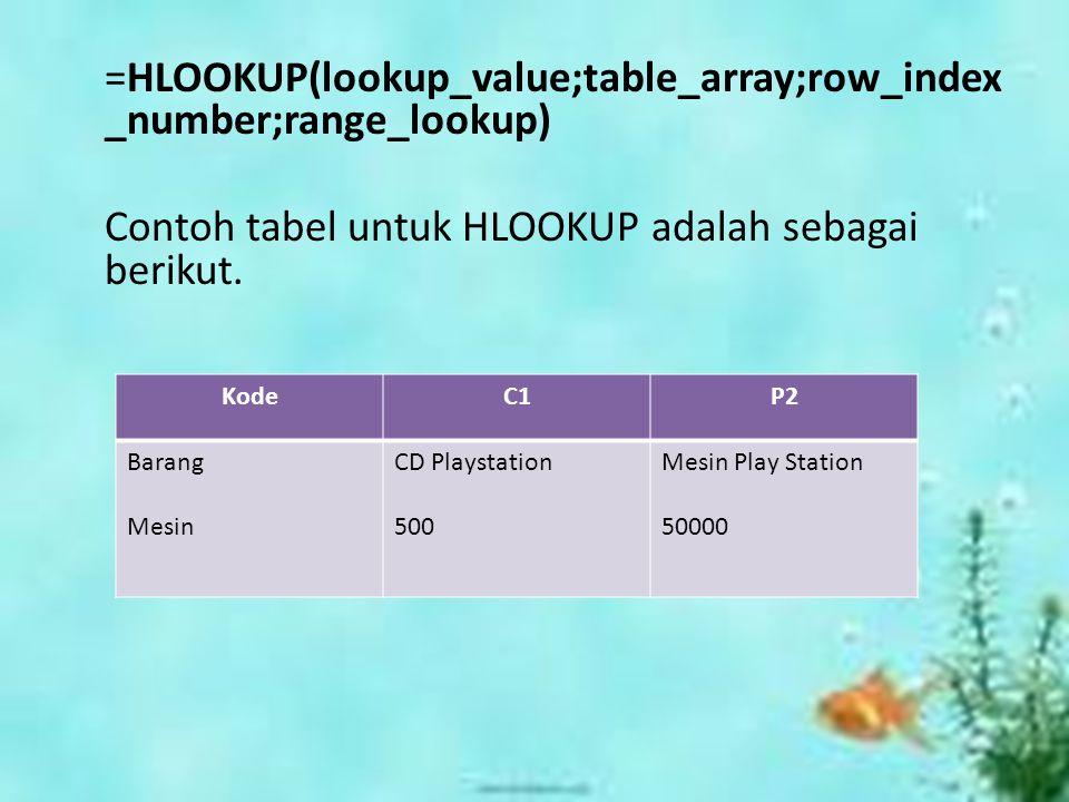 =HLOOKUP(lookup_value;table_array;row_index_number;range_lookup) Contoh tabel untuk HLOOKUP adalah sebagai berikut.