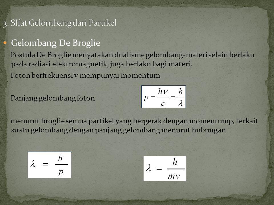 3. SIfat Gelombang dari Partikel